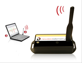 Newsto Wireless Datalogger